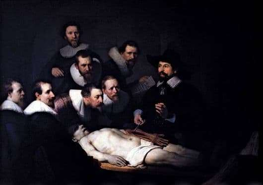Description of the painting by Rembrandt Harmens van Rijn Dr. Tulps Anatomy Picture