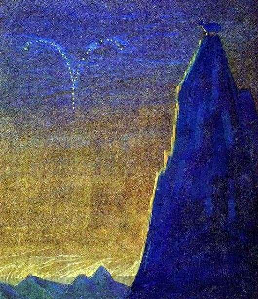 Description of the painting by Mikalojus Čiurlionis Signs of the Zodiac