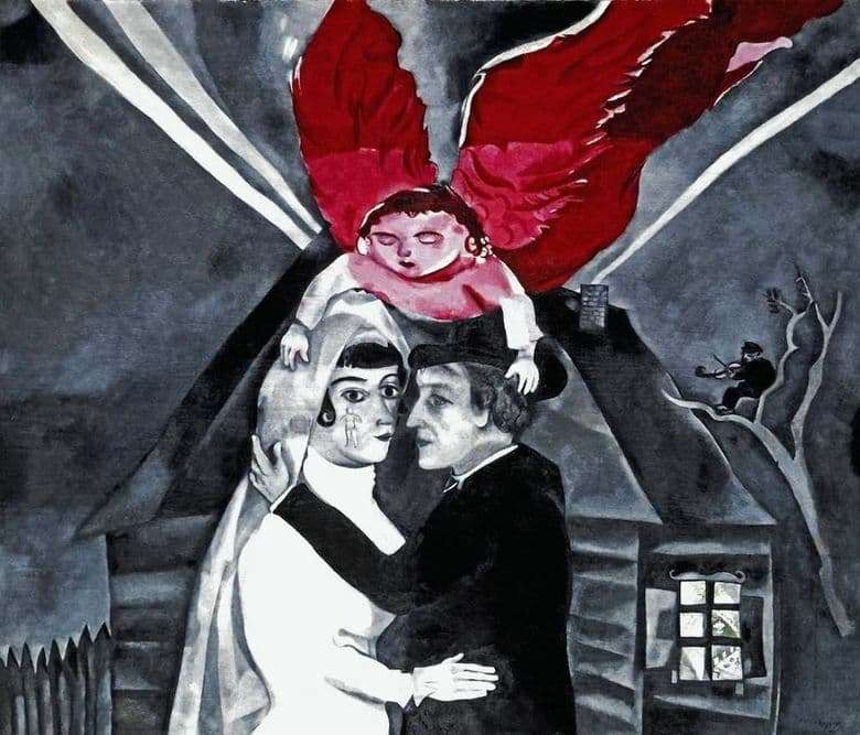 Description of the painting by Marc Chagall Wedding