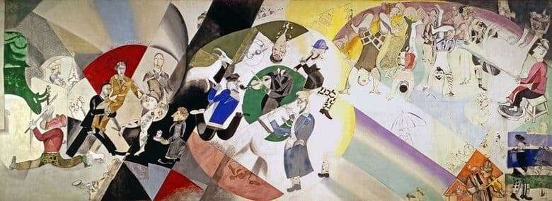 Description of the painting by Marc Chagall Introduction to the Jewish Theater