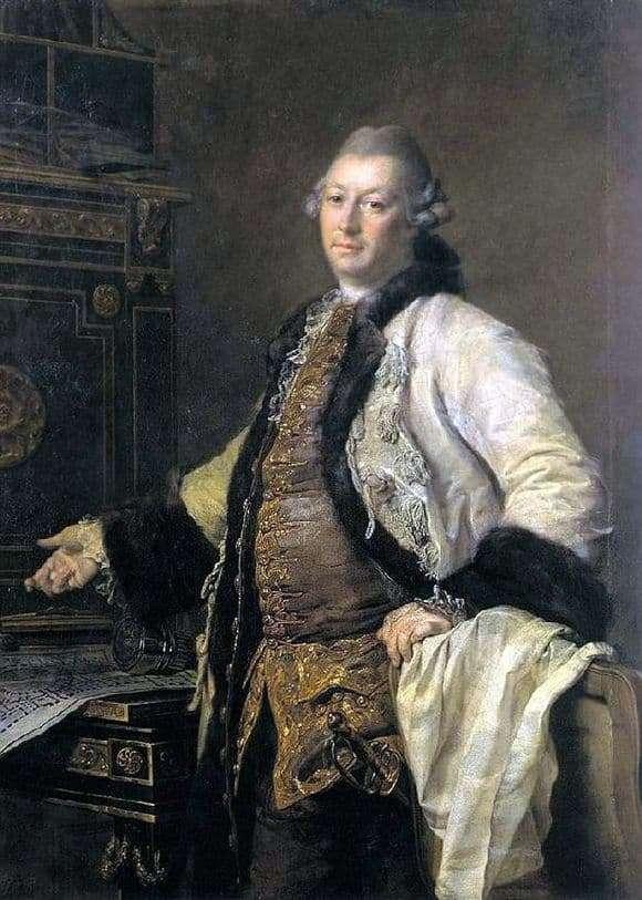 Description of the painting by Dmitry Levitsky Portrait of A. F. Kokorinov