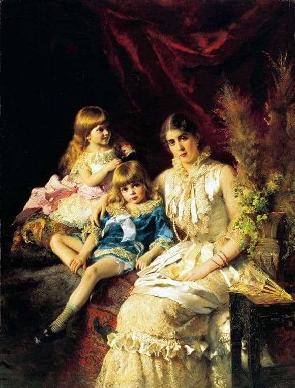 Description of the painting by Konstantin Makovsky Family Portrait