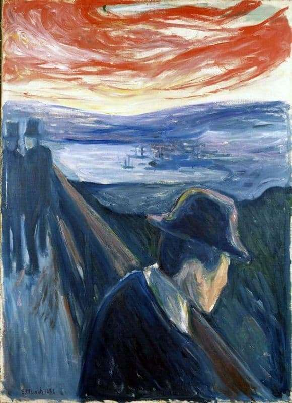 Description of the painting by Edward Munch Despair
