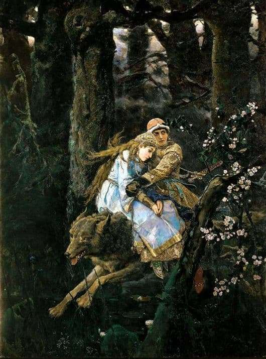 Description of the painting by Victor Vasnetsov Ivan Tsarevich on the Gray Wolf