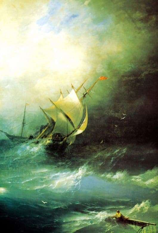 Description of the painting by Ivan Aivazovsky Storm on the Arctic Ocean