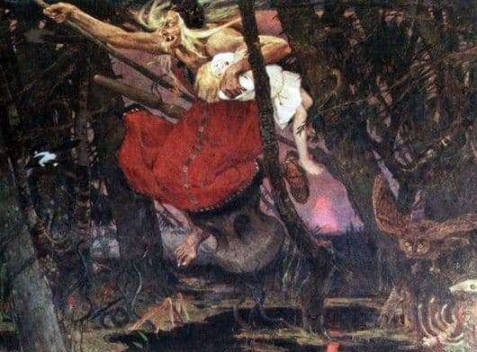 Description of the painting by Viktor Vasnetsov Baba Yaga