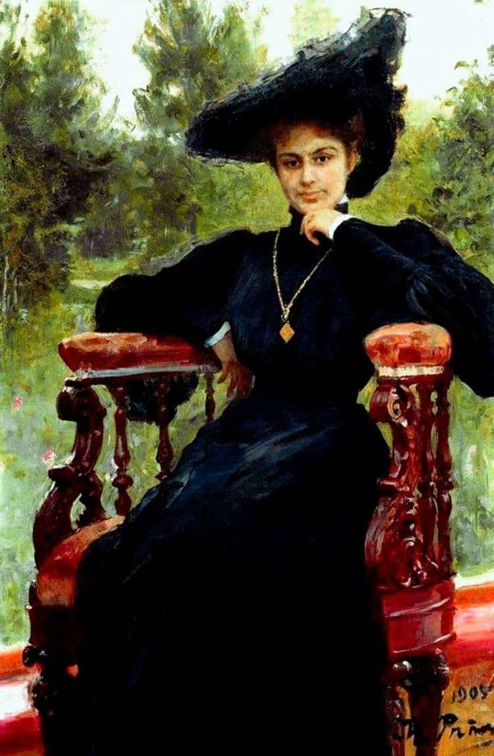 Description of the painting by Ilya Repin Portrait of M. F. Andreeva